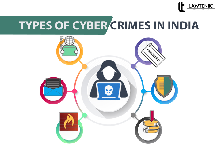 List of cyber-crimes in India